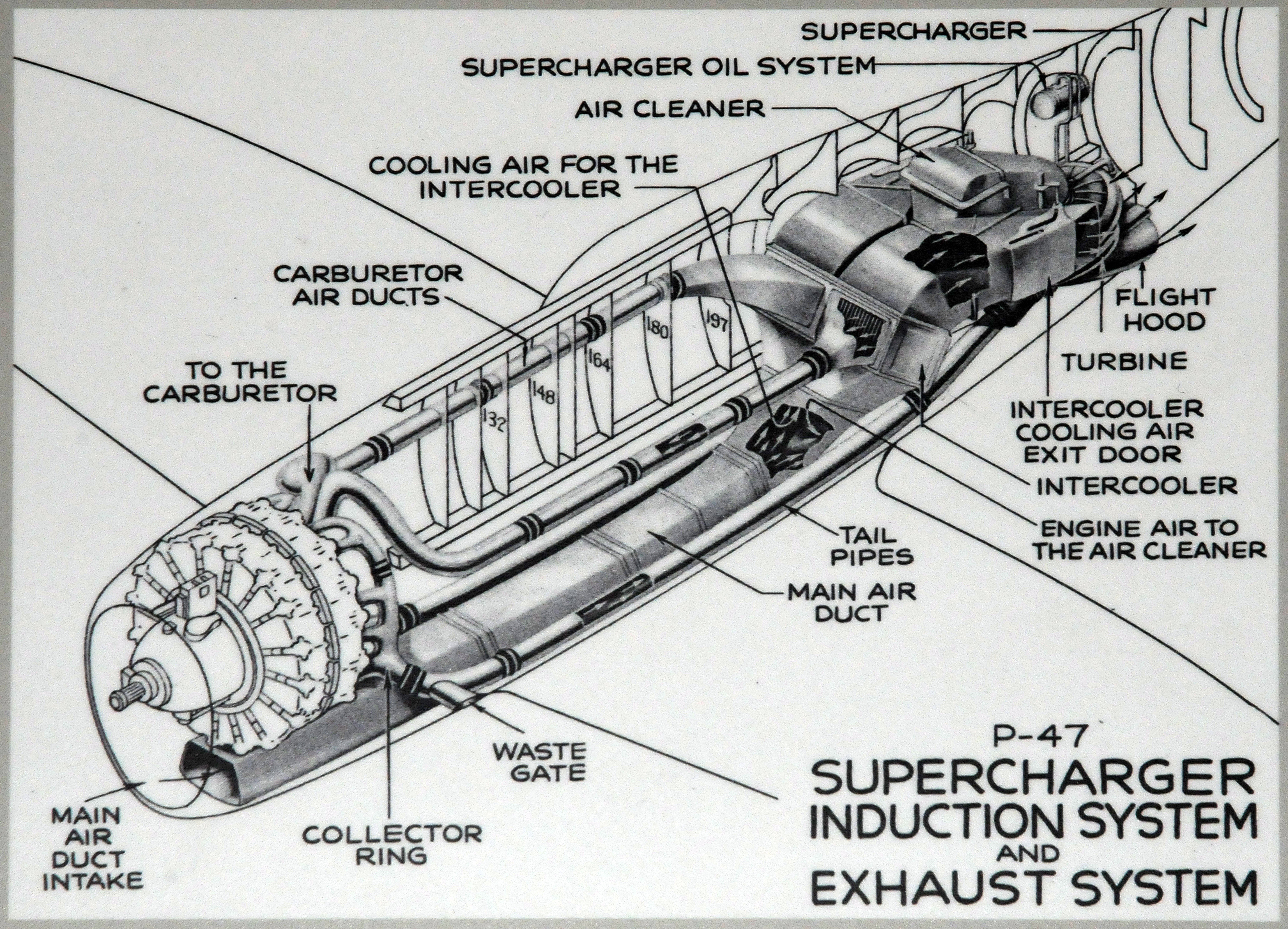 Dodge 47 Engine Diagram
