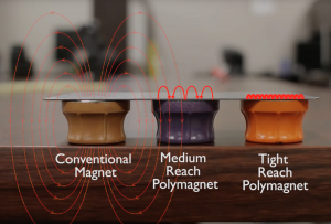 Polymagnet field comparison
