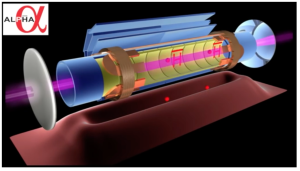 Exciting antihydrogen