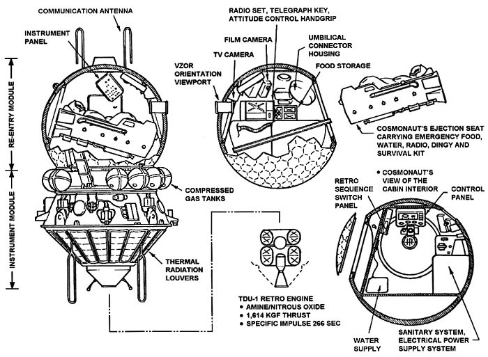 Eaton 10 Speed Transmission Air Line Diagram additionally 481040803933325741 likewise Visualizar aula aula 40629 secao espaco request locale es moreover Ruger Lcp Parts Schematic together with 76 Years Ago Yuri Gagarin Became The First Man In Space. on showthread
